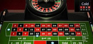 Win At Roulette Memanfaatkan Bias Roda