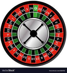 Sejarah Roulette